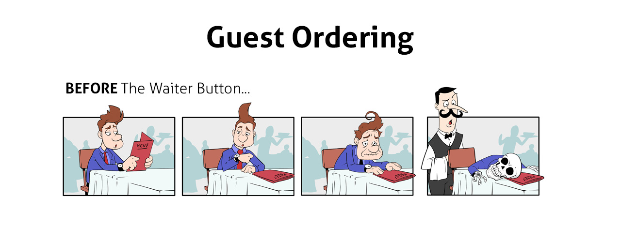 Ordering before The Waiter Button