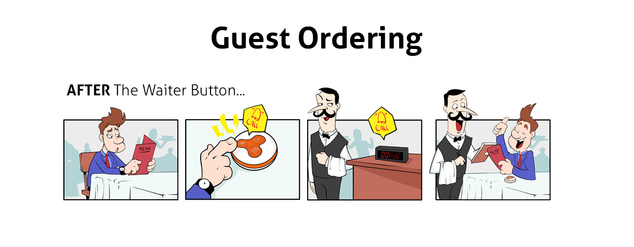 Ordering after The Waiter Button